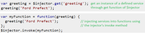 Figure 8 $injector is responsible for actually creating instances of the services using the code provided via $provide