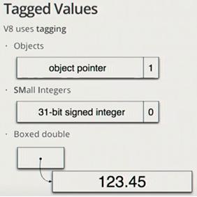 V8-tagging